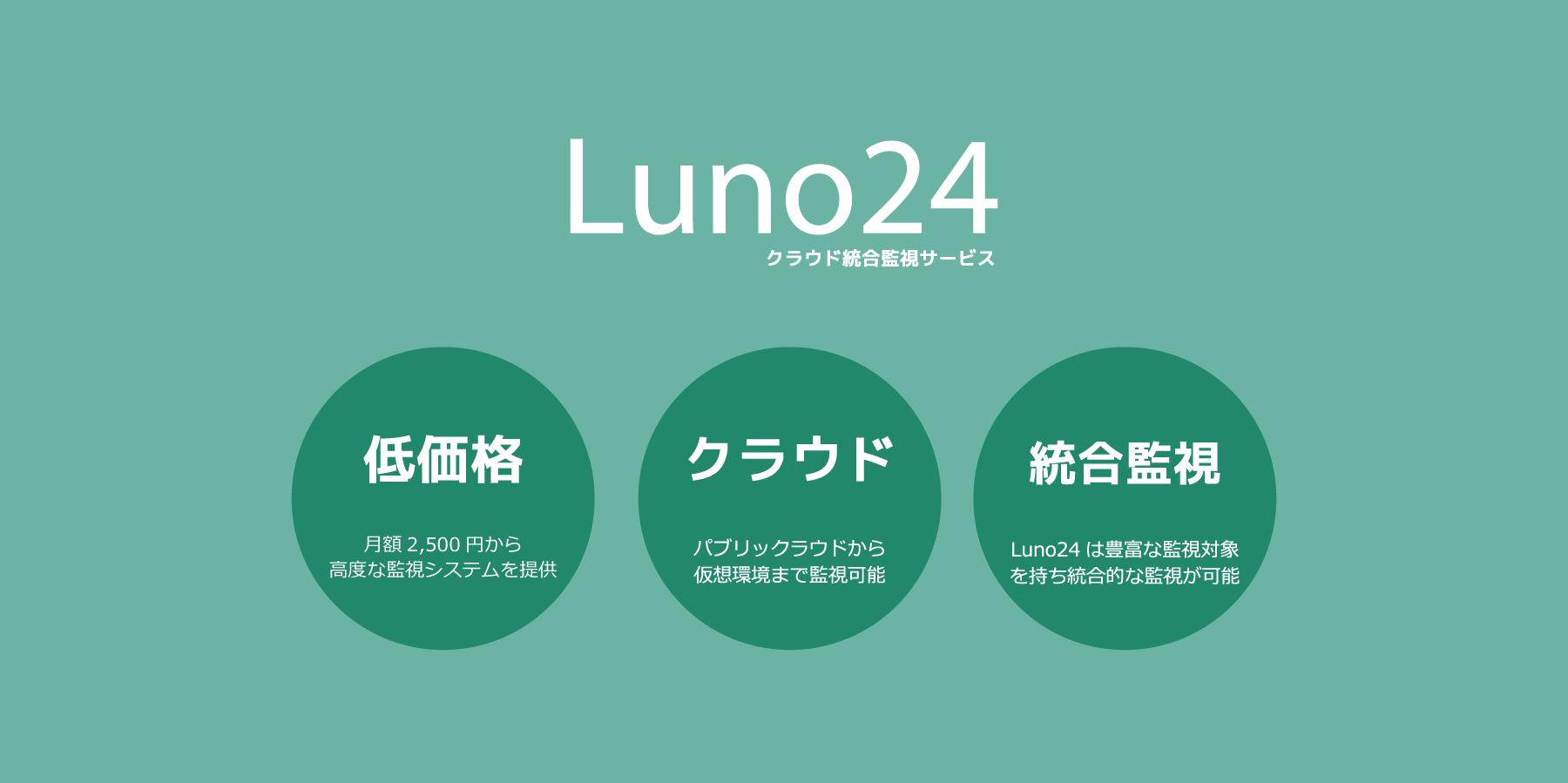 Luno24