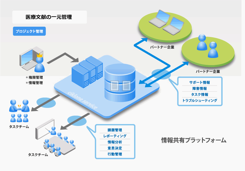 inforesta_system-image